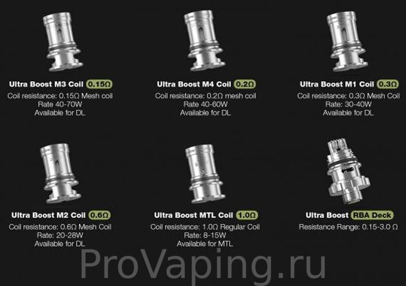 Lost Vape BTB 100W starter kit6